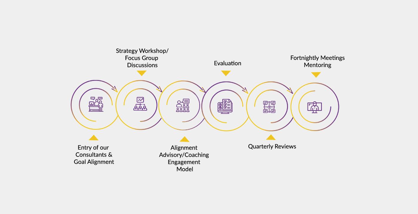 early entrepreneur infograph
